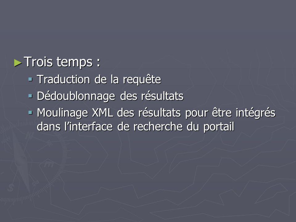 Trois temps : Traduction de la requête Dédoublonnage des résultats