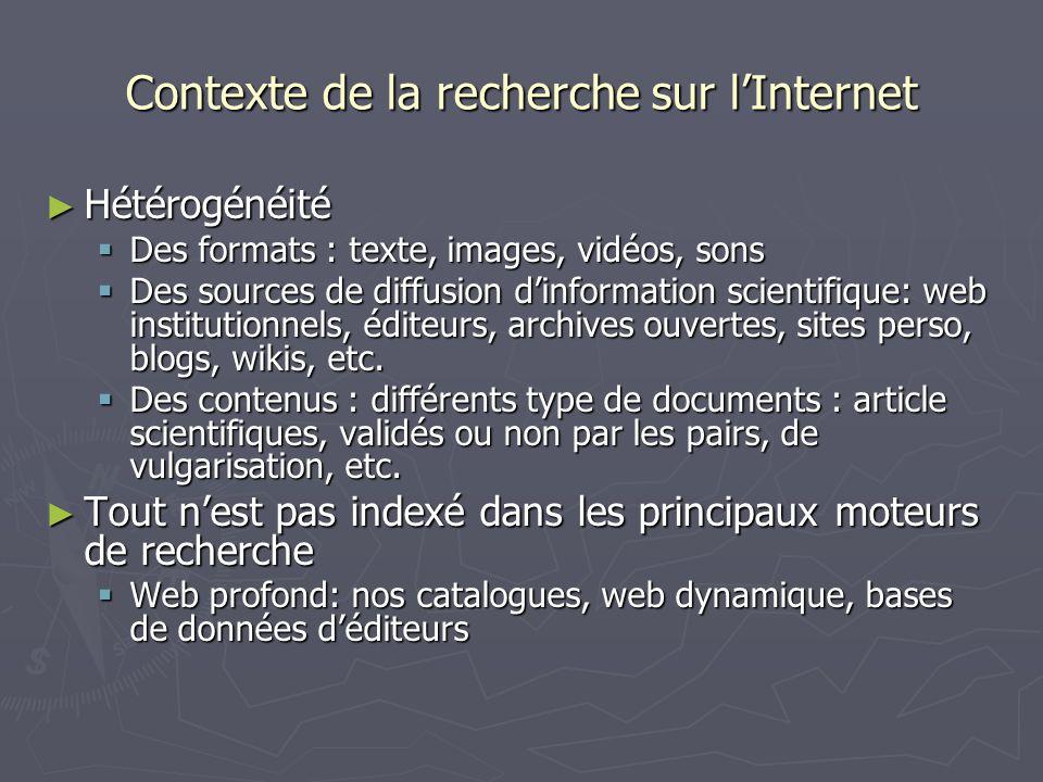 Contexte de la recherche sur l'Internet