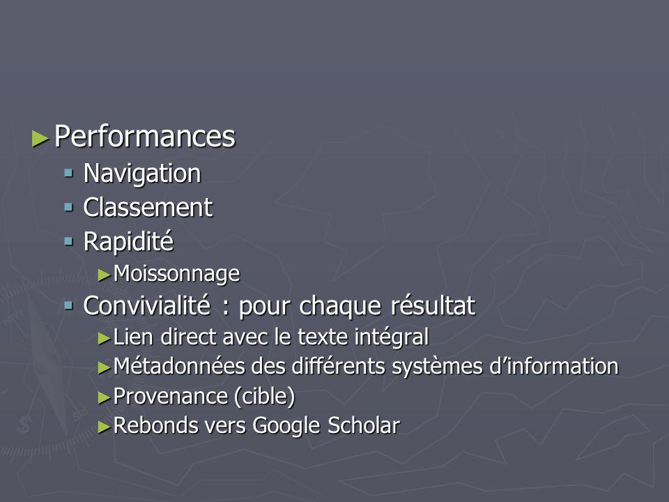 Performances Navigation Classement Rapidité