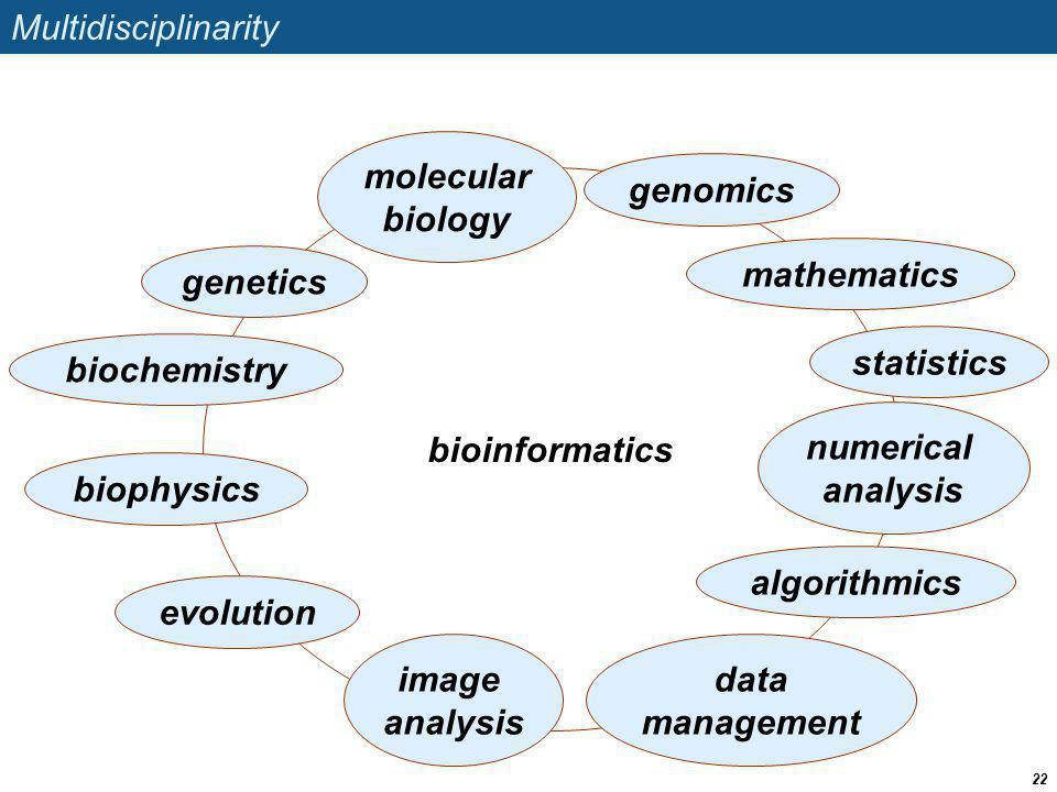 Multidisciplinarity molecular biology. genomics. bioinformatics. mathematics. genetics. statistics.