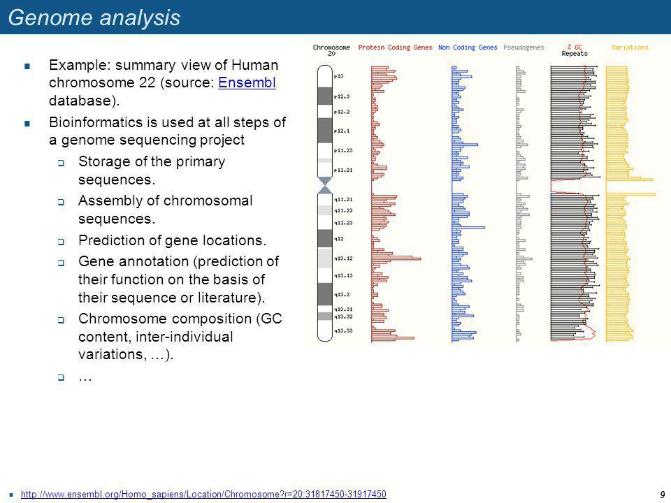 Genome analysis Example: summary view of Human chromosome 22 (source: Ensembl database).