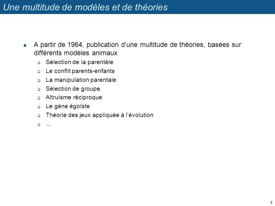Une multitude de modèles et de théories