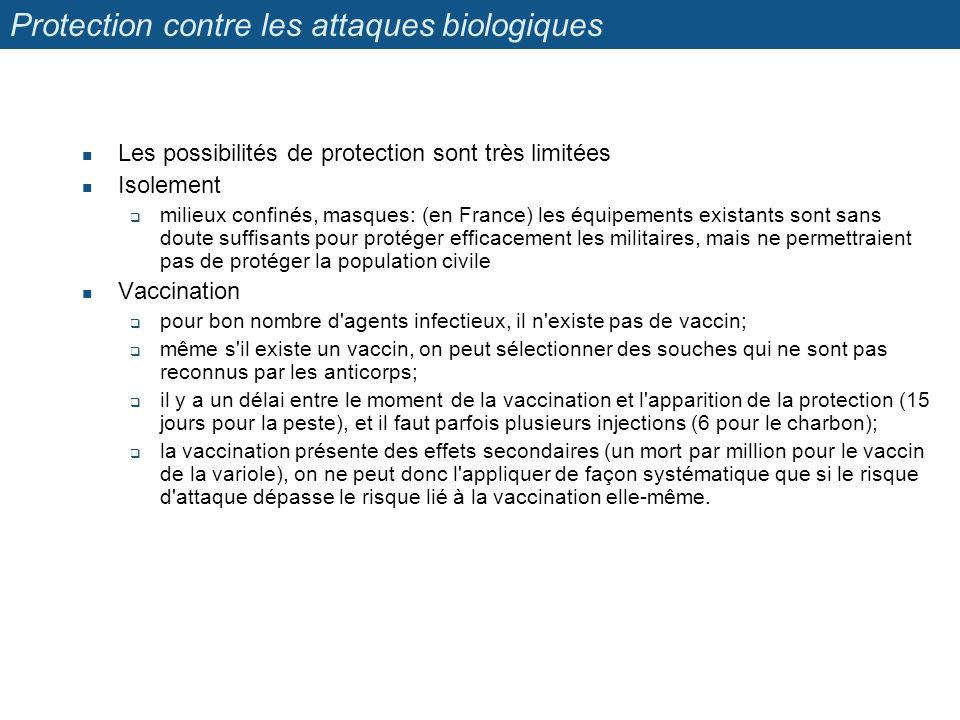 Protection contre les attaques biologiques