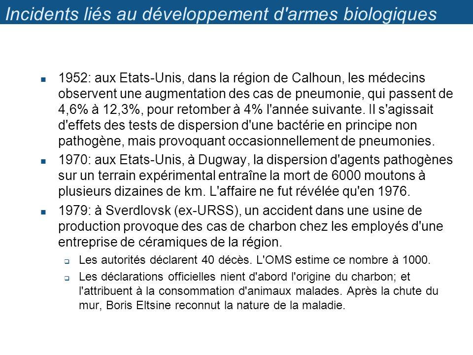 Incidents liés au développement d armes biologiques