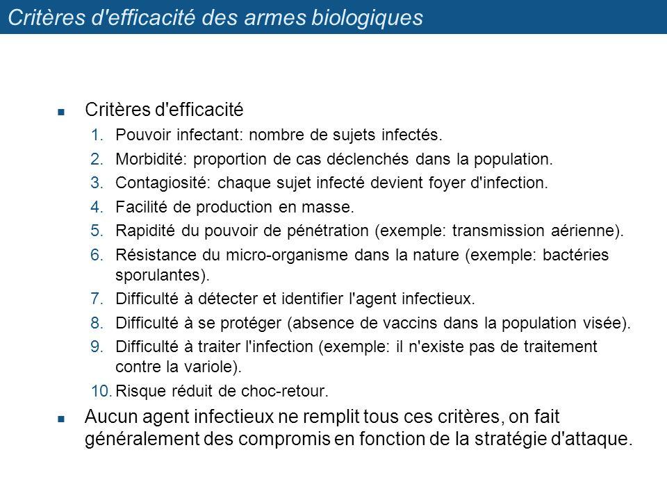 Critères d efficacité des armes biologiques