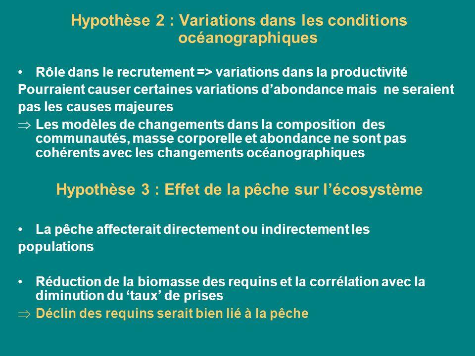 Hypothèse 2 : Variations dans les conditions océanographiques