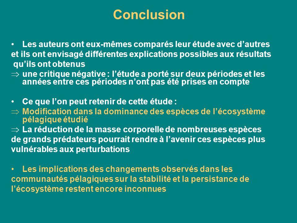Conclusion Les auteurs ont eux-mêmes comparés leur étude avec d'autres