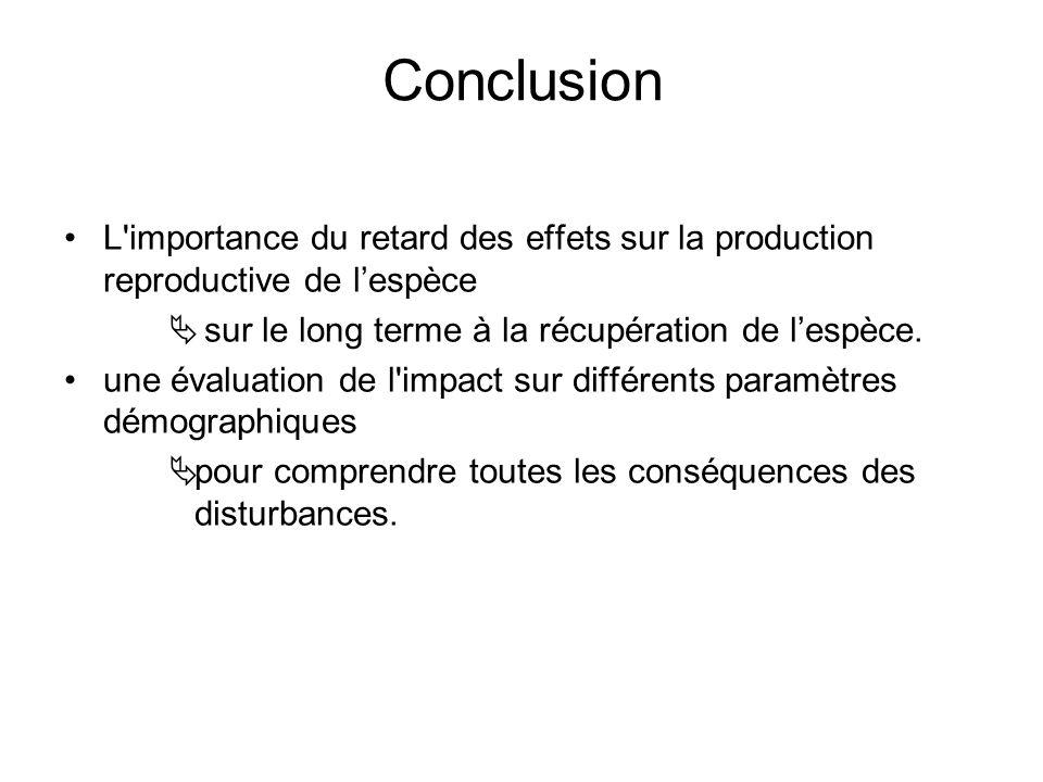 Conclusion L importance du retard des effets sur la production reproductive de l'espèce. sur le long terme à la récupération de l'espèce.