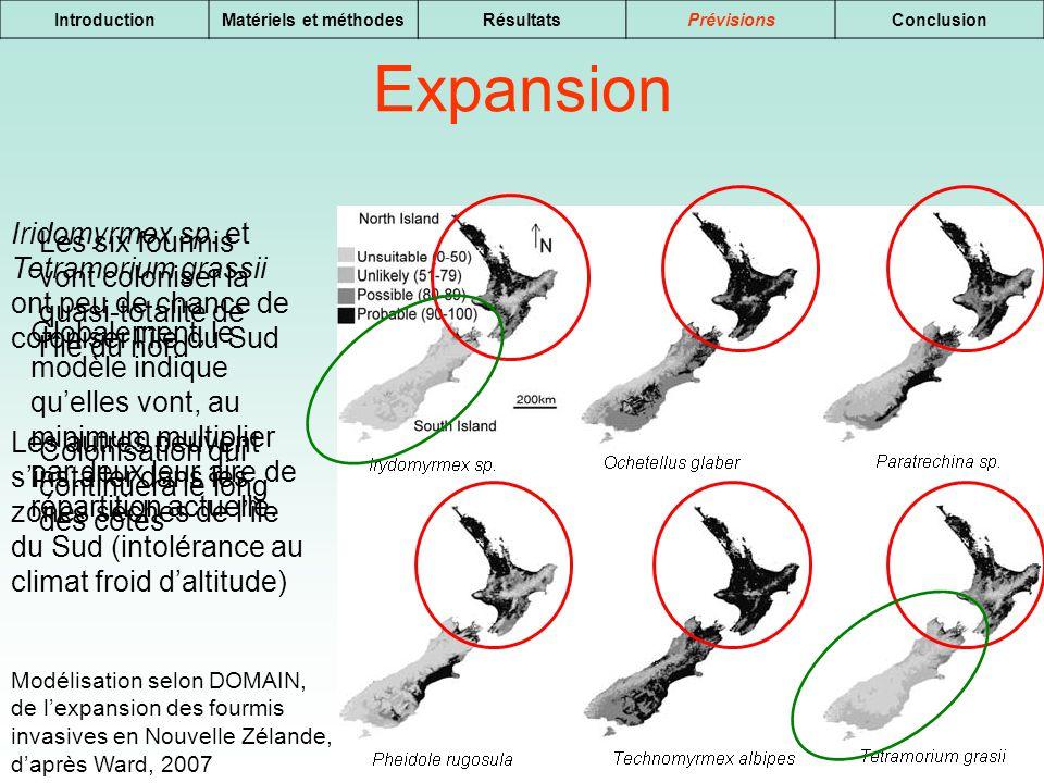 Introduction Matériels et méthodes. Résultats. Prévisions. Conclusion. Expansion.