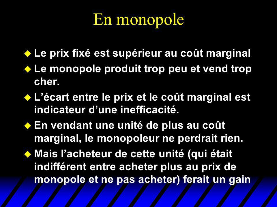En monopole Le prix fixé est supérieur au coût marginal