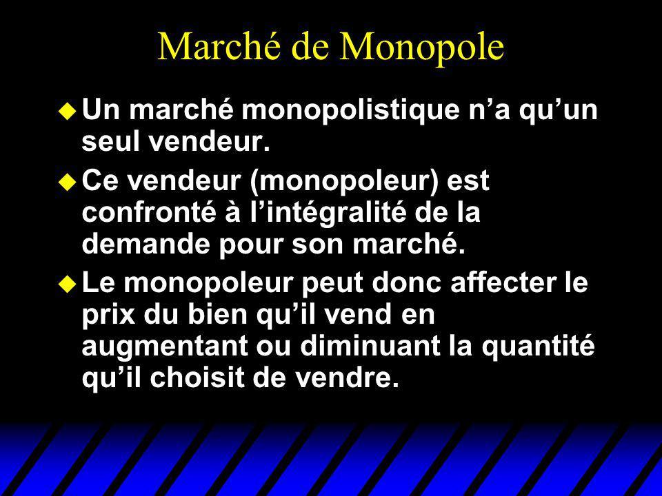 Marché de Monopole Un marché monopolistique n'a qu'un seul vendeur.