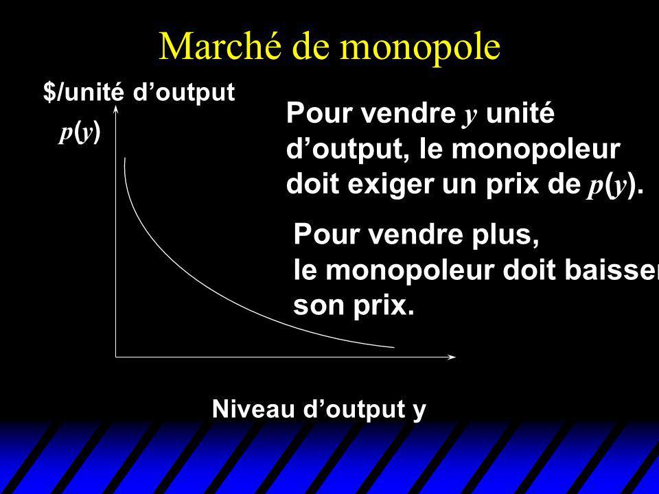 Marché de monopole Pour vendre y unité d'output, le monopoleur