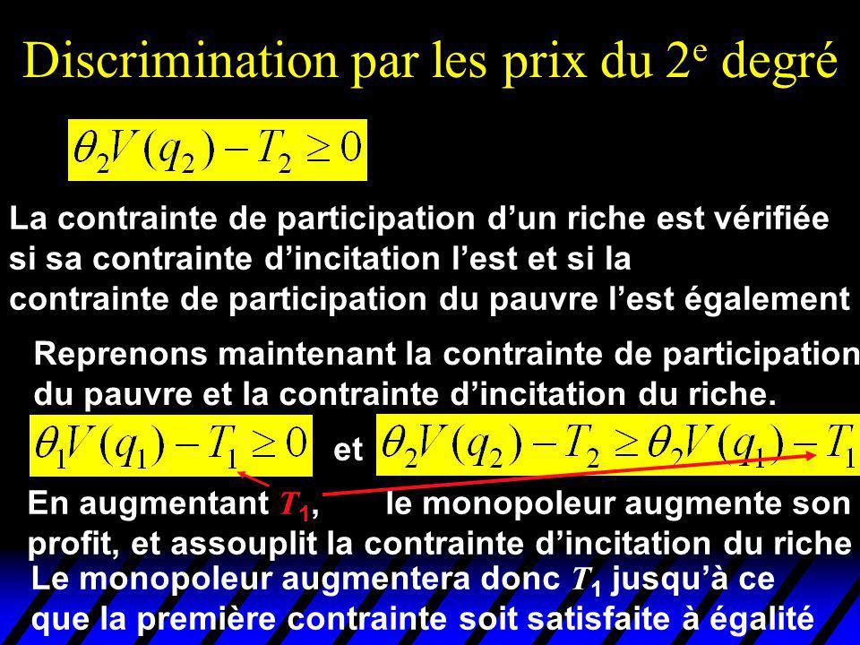 Discrimination par les prix du 2e degré