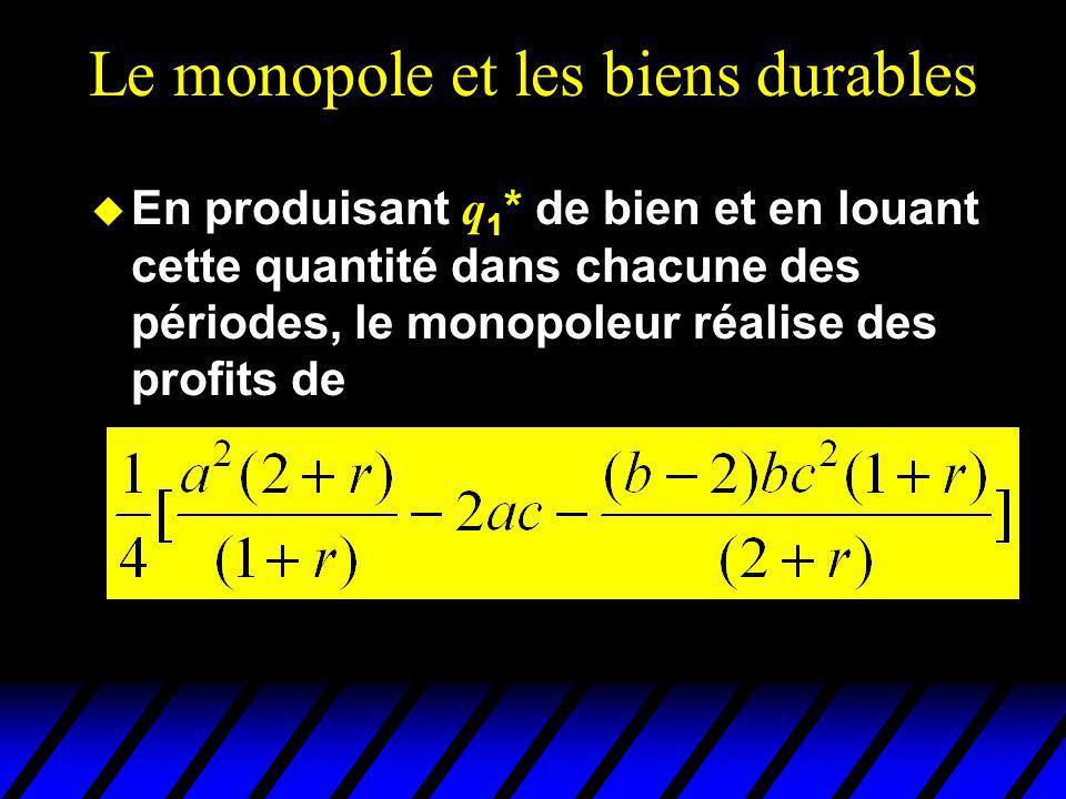 Le monopole et les biens durables