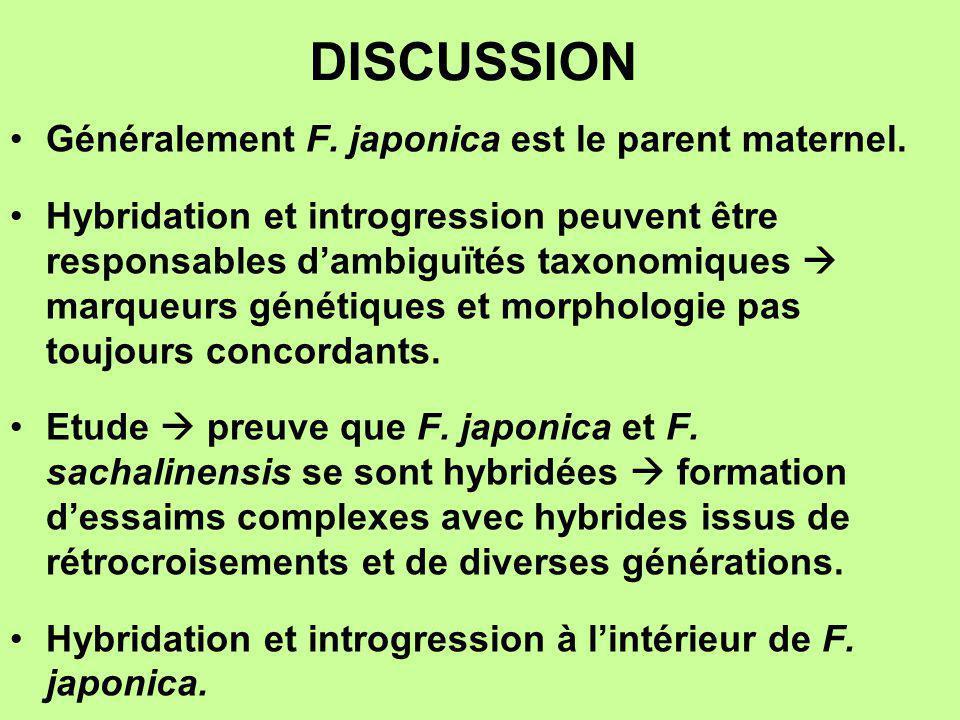 DISCUSSION Généralement F. japonica est le parent maternel.