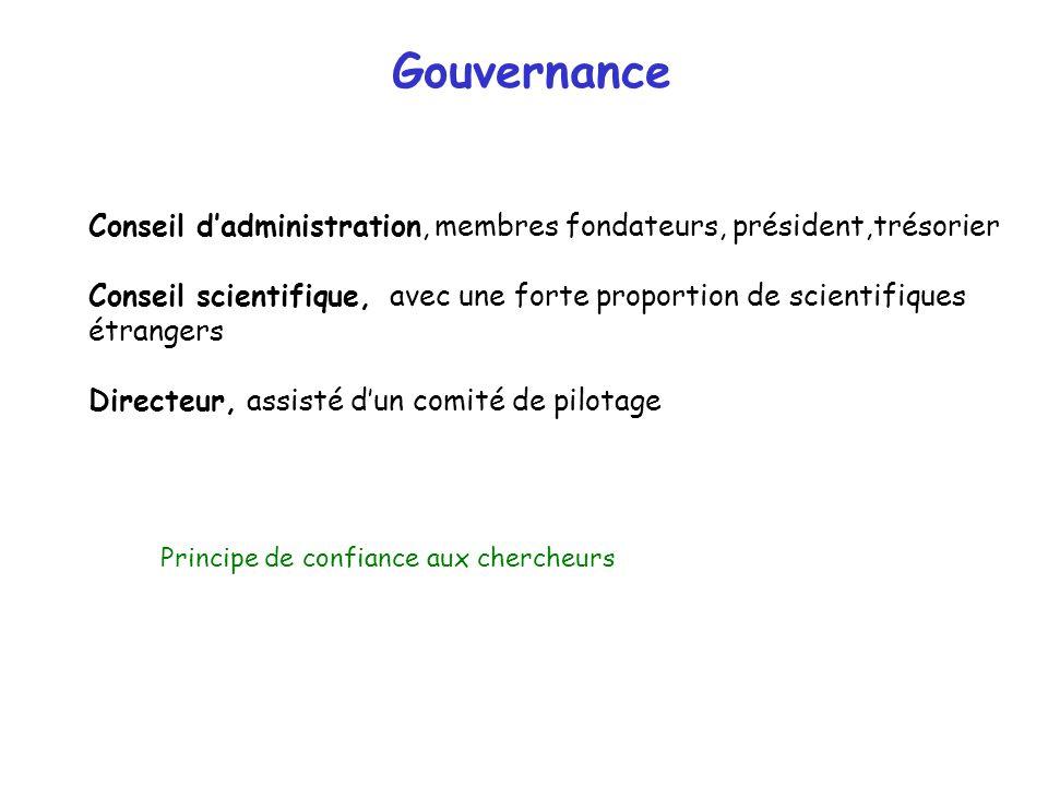 Gouvernance Conseil d'administration, membres fondateurs, président,trésorier.