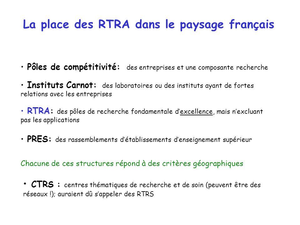 La place des RTRA dans le paysage français