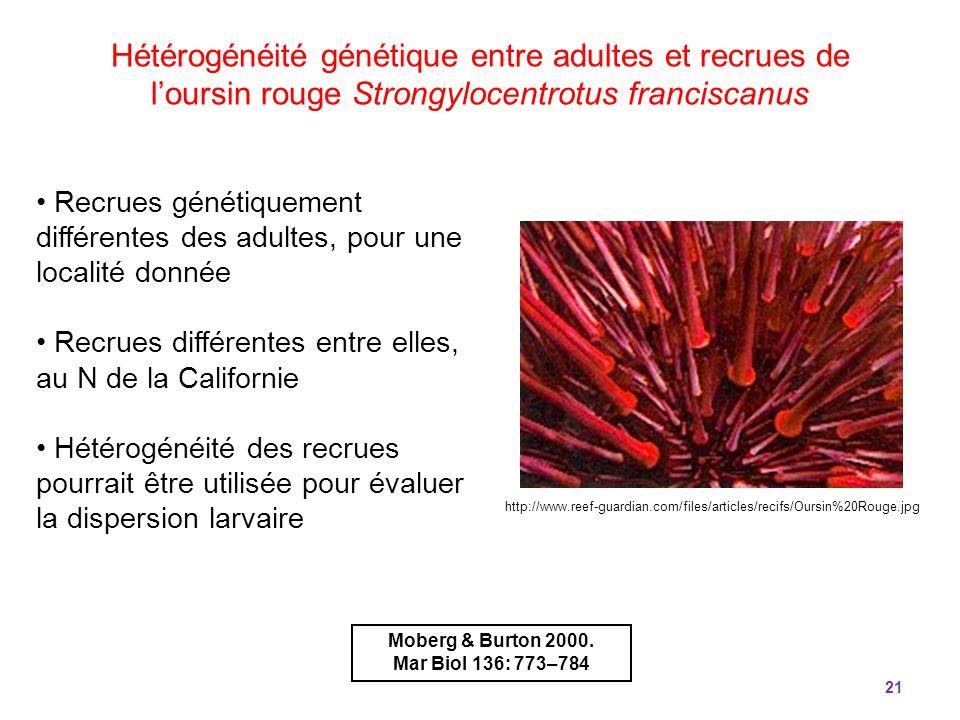 Hétérogénéité génétique entre adultes et recrues de