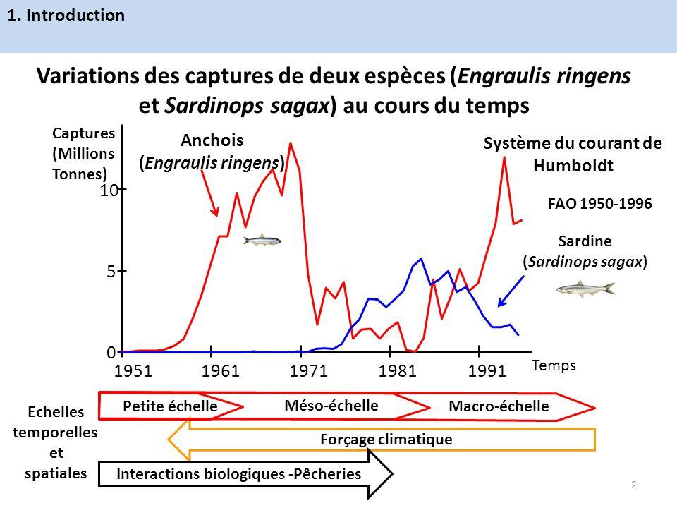 Système du courant de Humboldt Interactions biologiques -Pêcheries