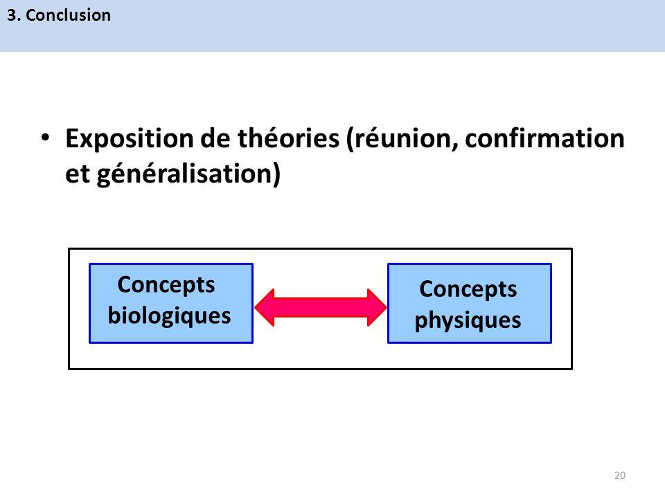 Exposition de théories (réunion, confirmation et généralisation)