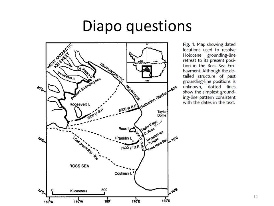Diapo questions