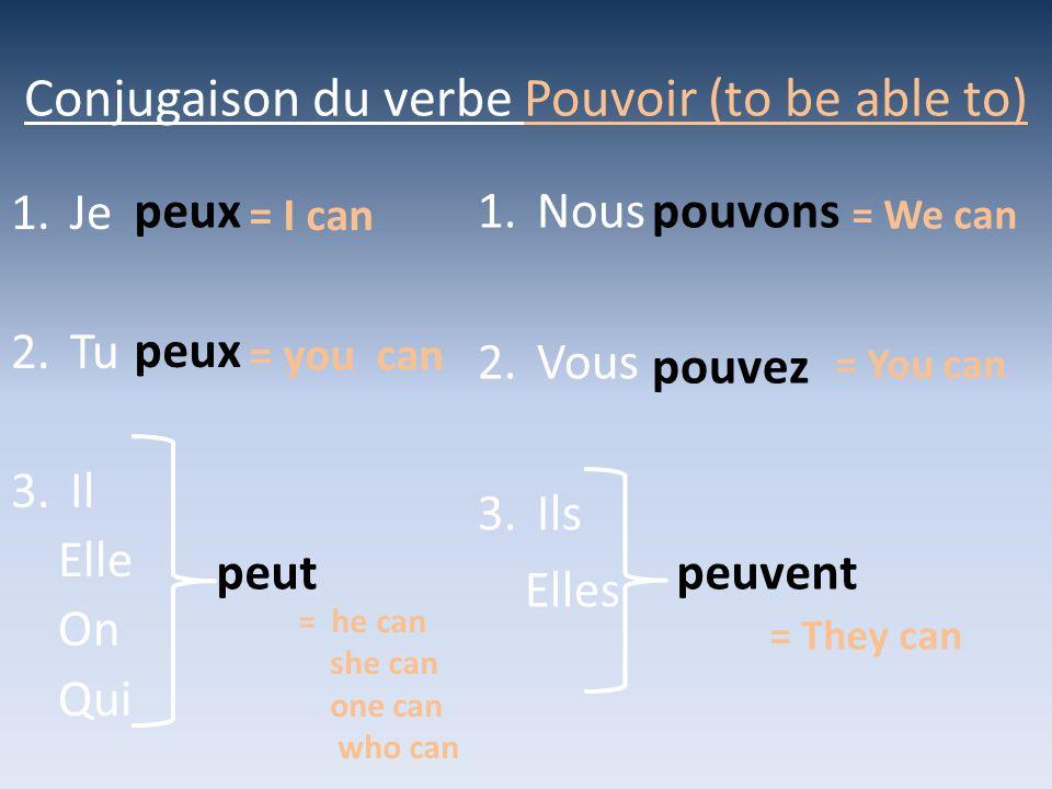 Conjugaison du verbe Pouvoir (to be able to)