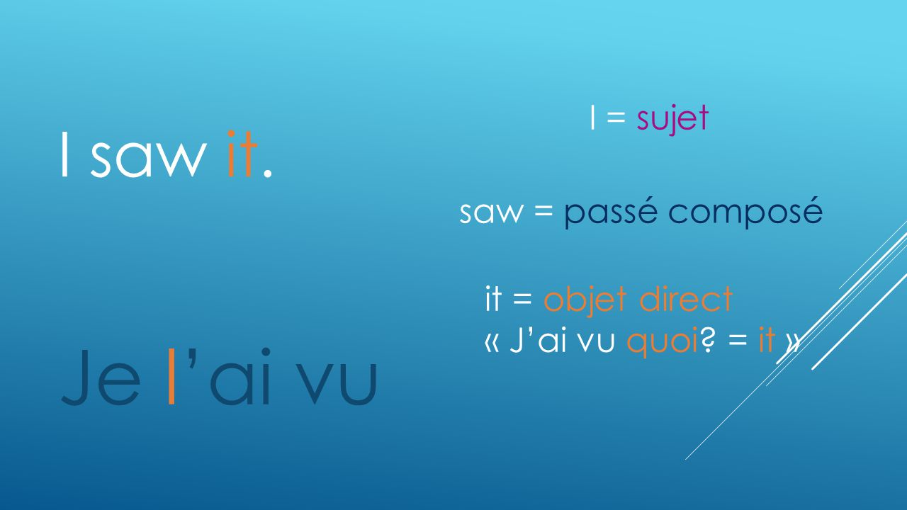 Je l'ai vu I saw it. I = sujet saw = passé composé it = objet direct