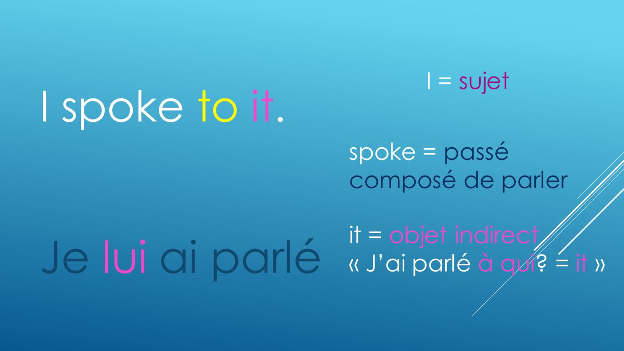 Je lui ai parlé I spoke to it. I = sujet