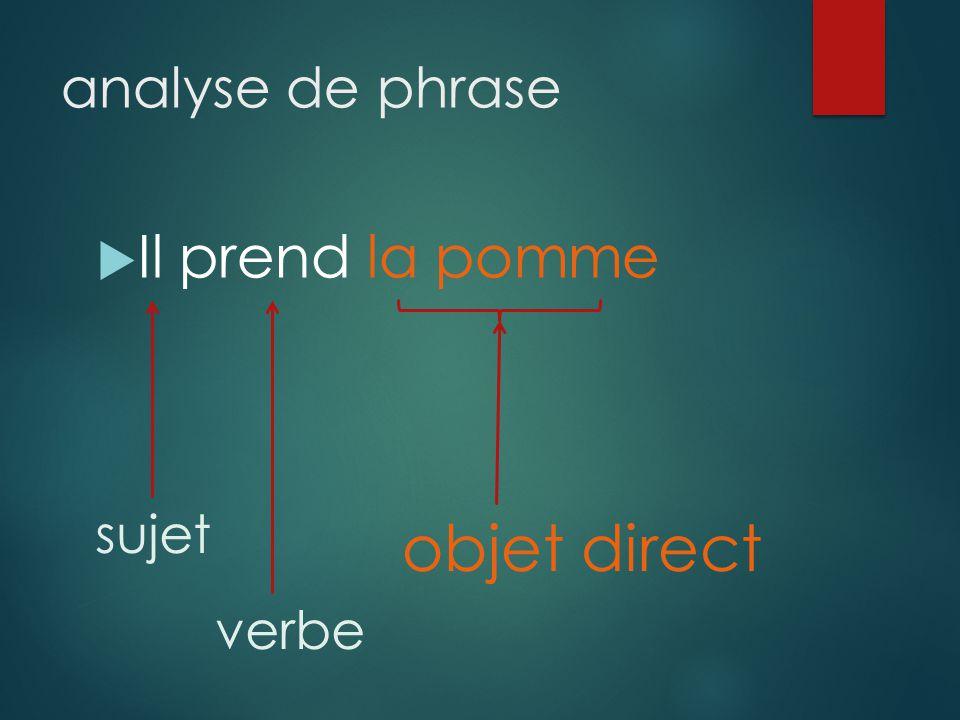 analyse de phrase Il prend la pomme sujet objet direct verbe