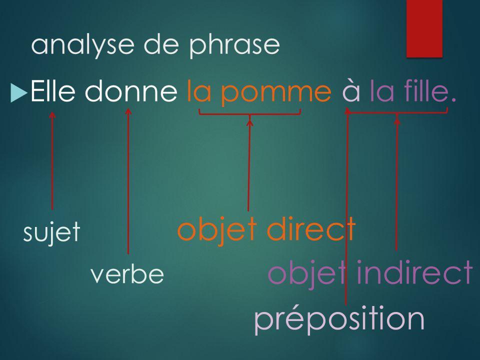 objet direct objet indirect préposition