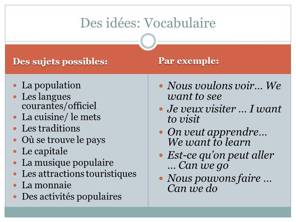 Des idées: Vocabulaire