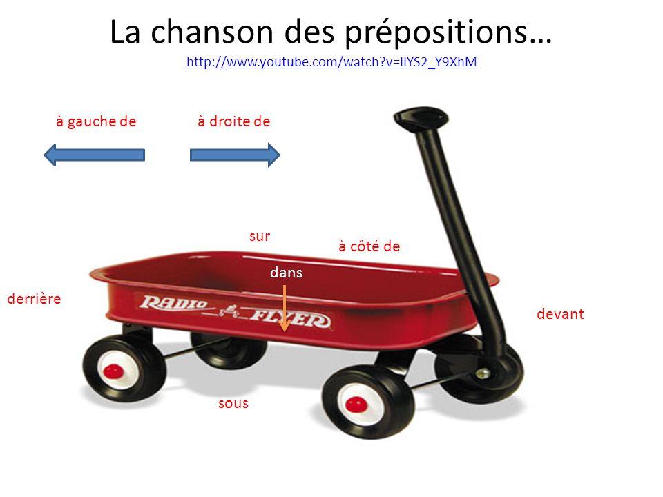 La chanson des prépositions… http://www. youtube. com/watch
