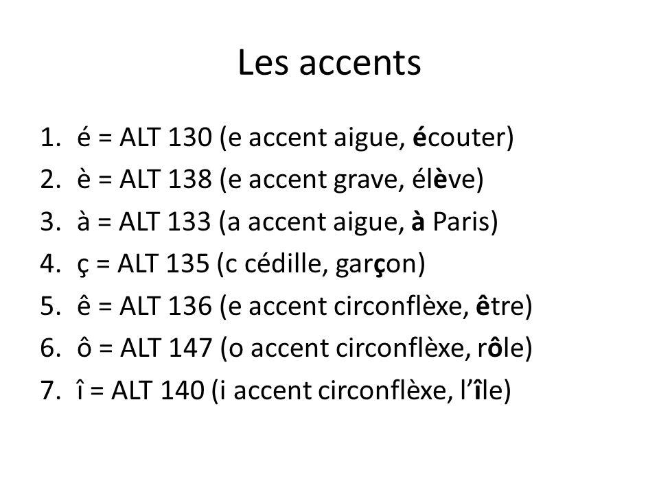 Les accents é = ALT 130 (e accent aigue, écouter)
