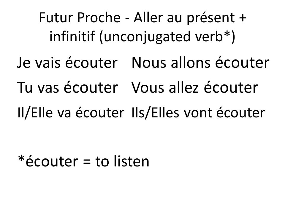 Futur Proche - Aller au présent + infinitif (unconjugated verb*)