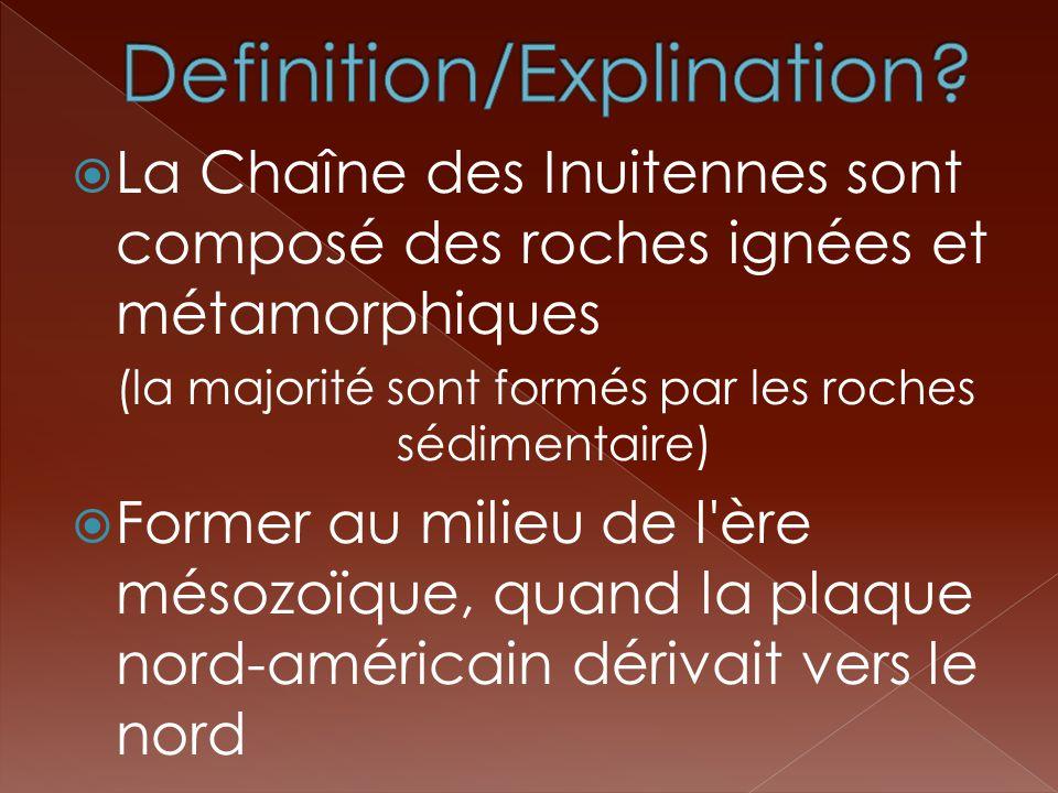 Definition/Explination