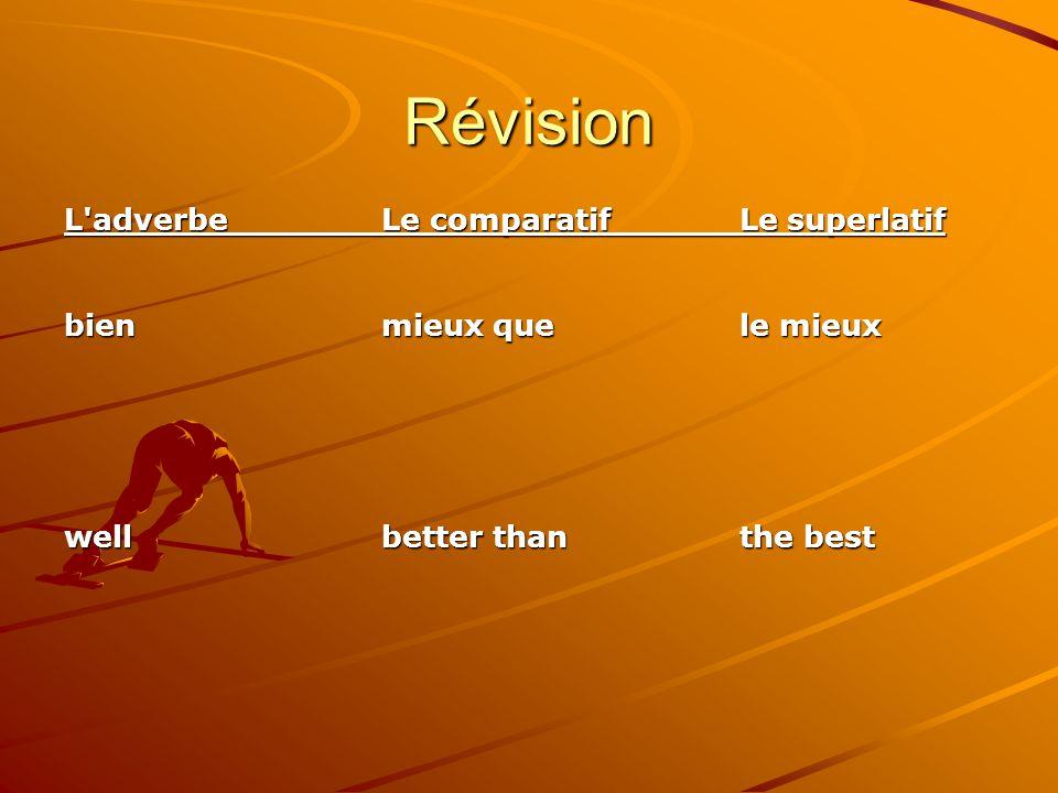 Révision L adverbe Le comparatif Le superlatif bien mieux que le mieux