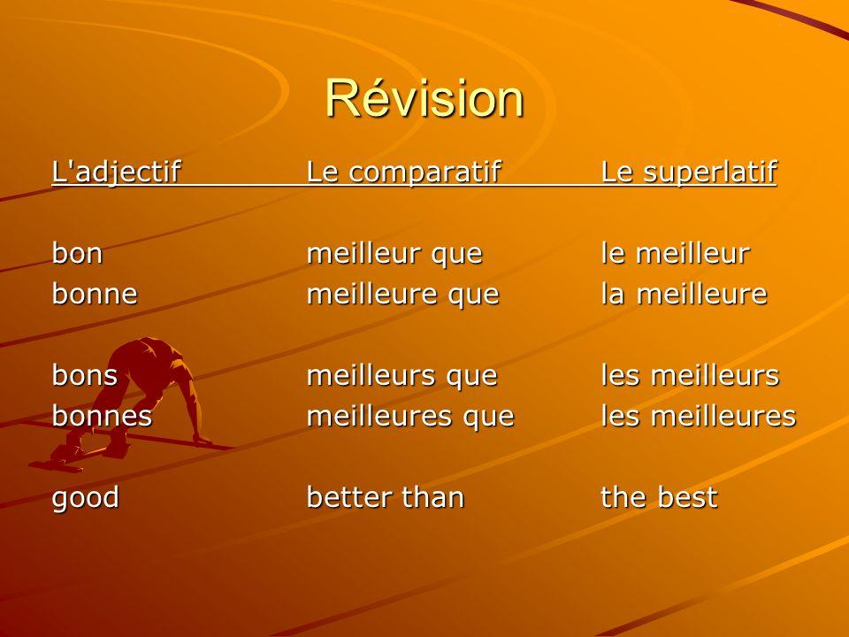 Révision L adjectif Le comparatif Le superlatif