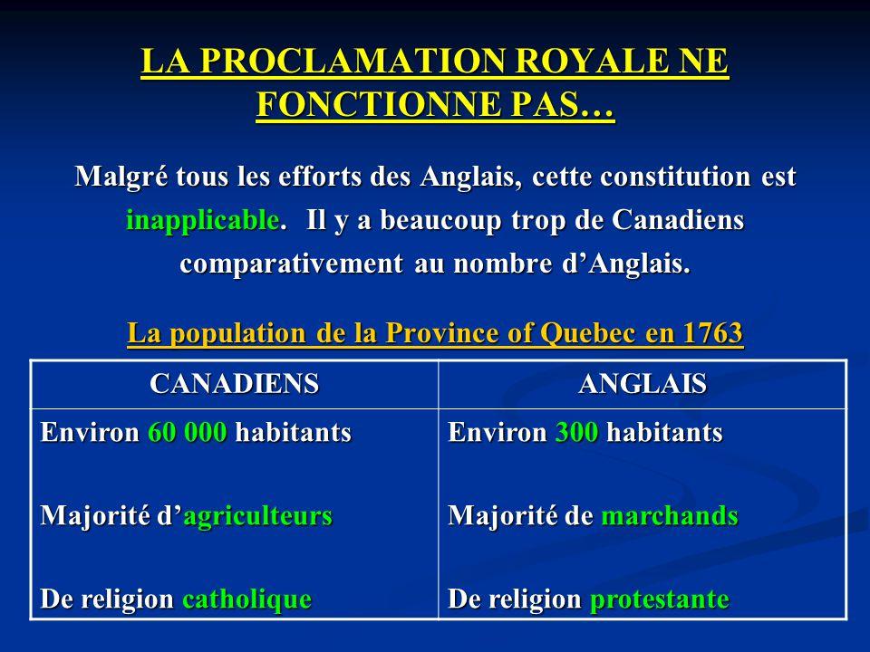 LA PROCLAMATION ROYALE NE FONCTIONNE PAS…