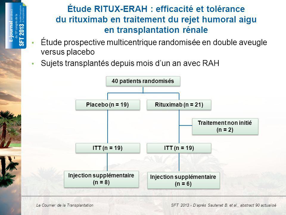 Étude RITUX-ERAH : efficacité et tolérance du rituximab en traitement du rejet humoral aigu en transplantation rénale
