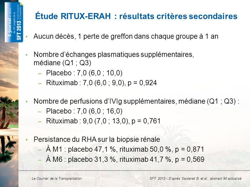Étude RITUX-ERAH : résultats critères secondaires