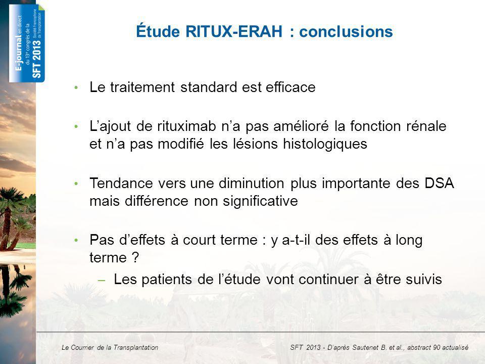Étude RITUX-ERAH : conclusions
