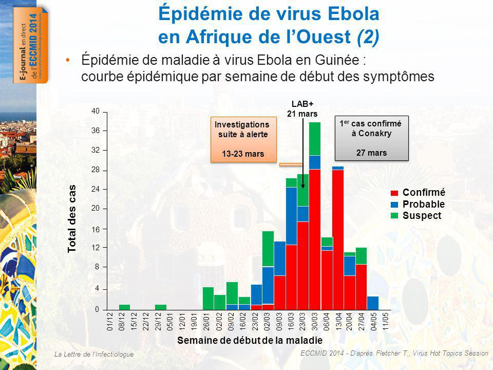 Épidémie de virus Ebola en Afrique de l'Ouest (2)