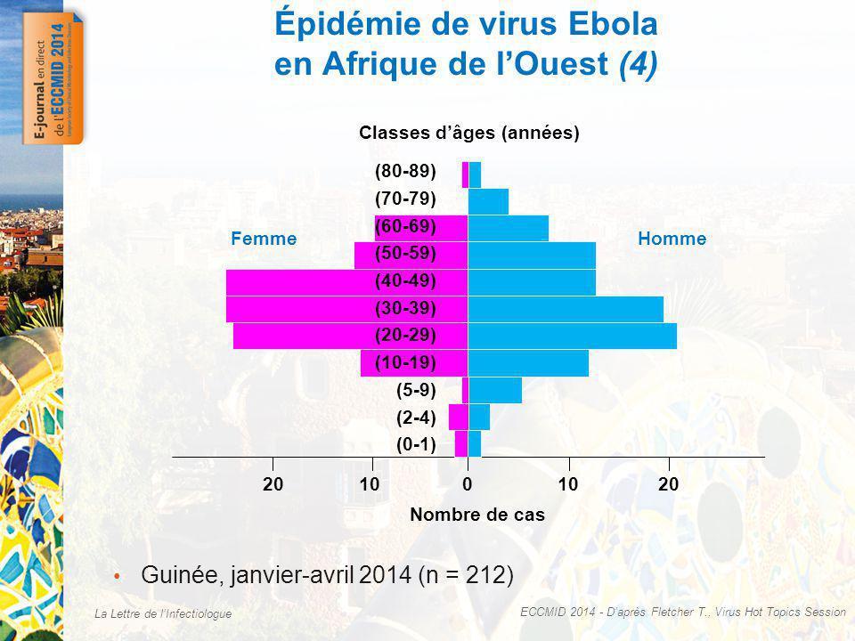 Épidémie de virus Ebola en Afrique de l'Ouest (4)