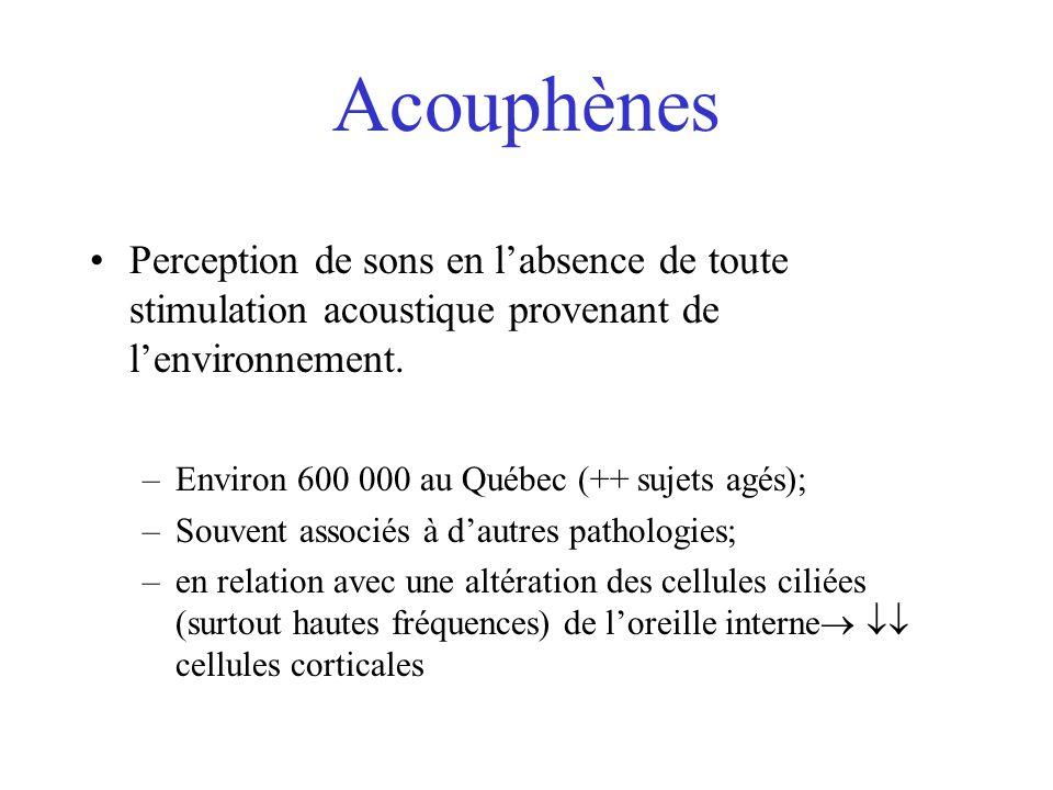Acouphènes Perception de sons en l'absence de toute stimulation acoustique provenant de l'environnement.