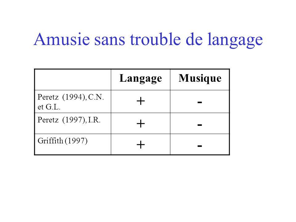 Amusie sans trouble de langage
