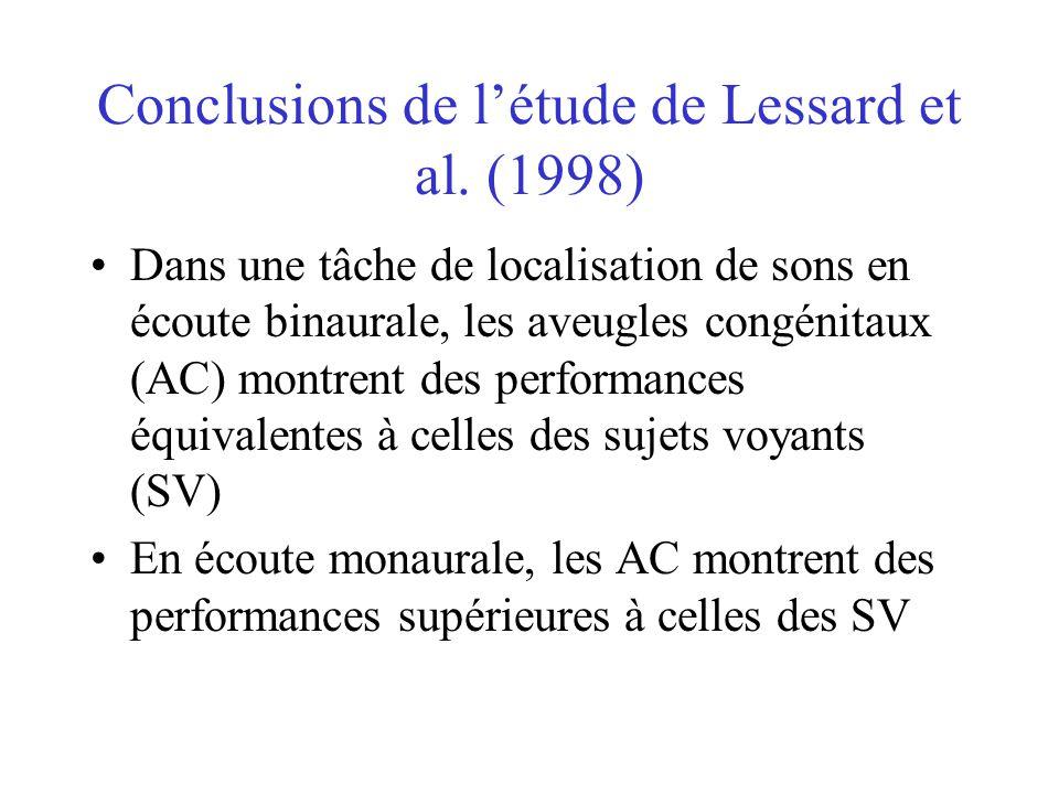 Conclusions de l'étude de Lessard et al. (1998)