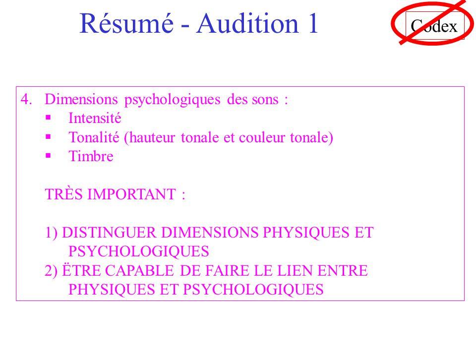 Résumé - Audition 1 Codex 4. Dimensions psychologiques des sons :