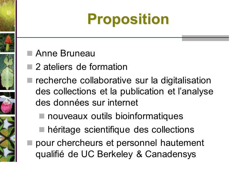 Proposition Anne Bruneau 2 ateliers de formation
