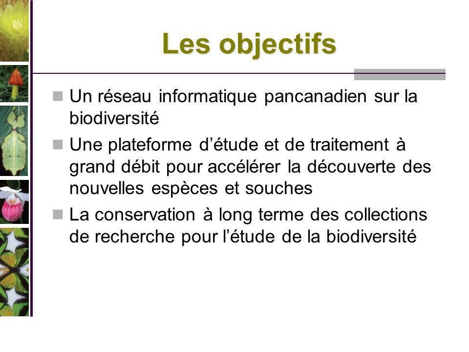 Les objectifs Un réseau informatique pancanadien sur la biodiversité