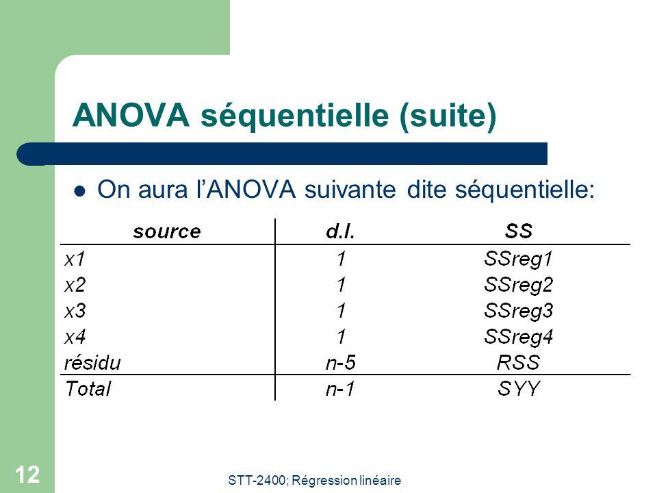 ANOVA séquentielle (suite)